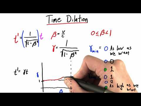 09-20 Time Dilation Solution thumbnail