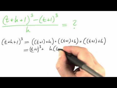 Equations For Derivatives Solution - Differential Equations in Action thumbnail