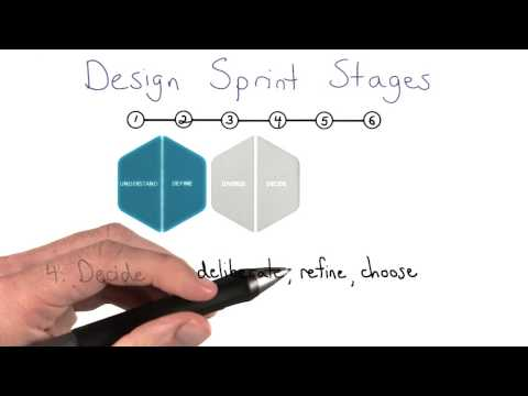 Stages of the Design Sprint  Design Sprint  Product Design  Udacity thumbnail