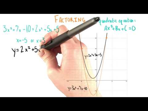 Points of Intersection - College Algebra thumbnail
