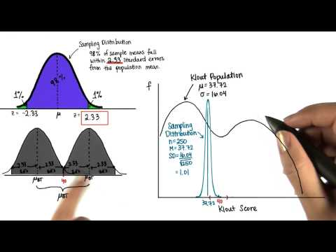 Find 98 CI - Intro to Inferential Statistics thumbnail