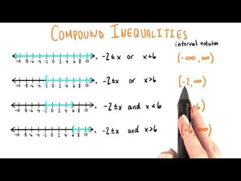 022-60-Compound Inequalities with Interval Notation thumbnail