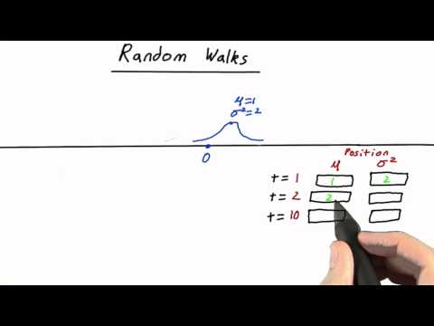 22ps-12 Random Walk 4 Solution thumbnail