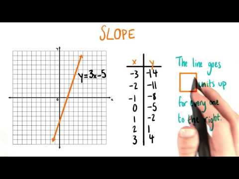 How Many Up - College Algebra thumbnail