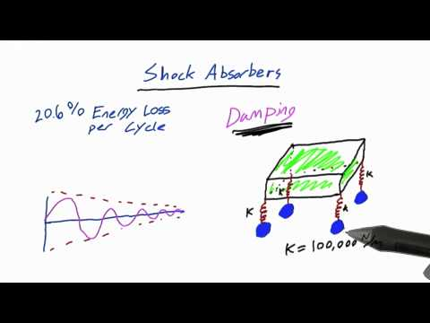07ps-07 Shock Absorbers Damping *Challenge thumbnail