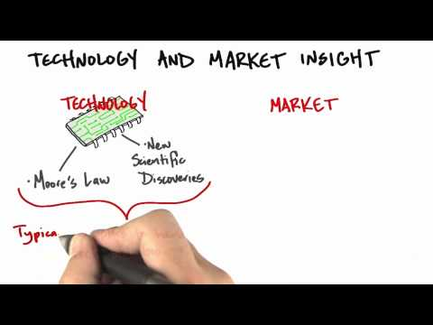 05-30 Technology_And_Market_Insight thumbnail