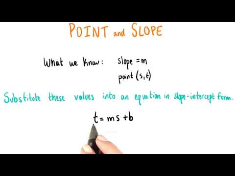 Point And Slope - College Algebra thumbnail