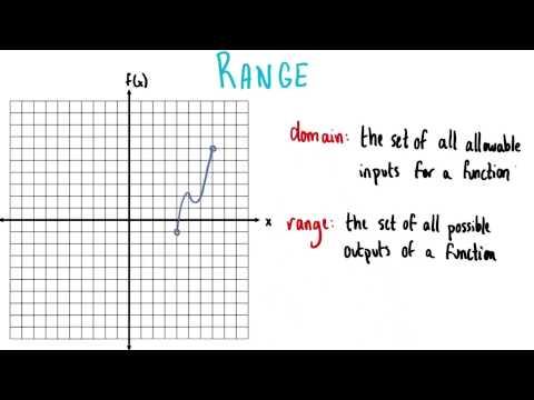 Range - College Algebra thumbnail