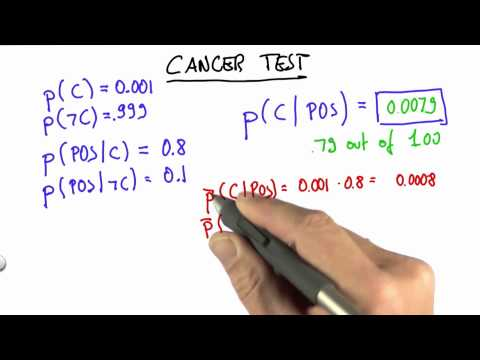 01-59 Cancer Test Solution thumbnail