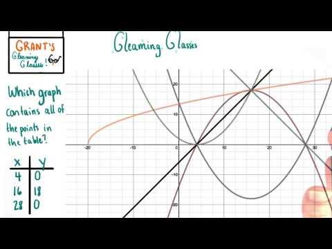 Slingshot Graph - College Algebra thumbnail