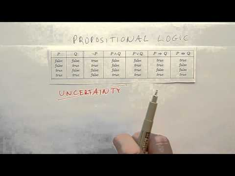 07-11 Propositional Logic Limitations thumbnail