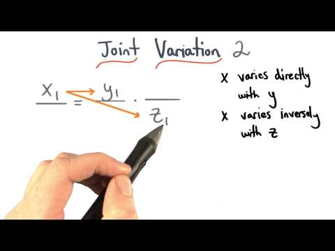 Joint Variation Practice 2 - Visualizing Algebra thumbnail