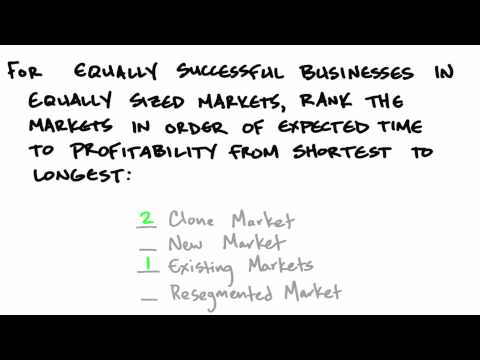 06-23 Time_To_Profitability_Solution thumbnail