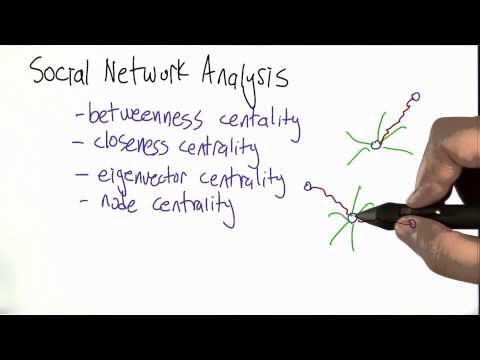 04-04 Types Of Centrality thumbnail