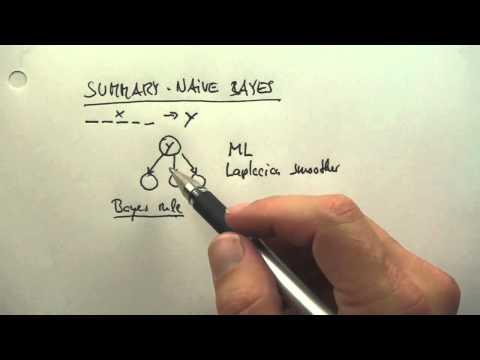 05-27 Summary Naive Bayes thumbnail