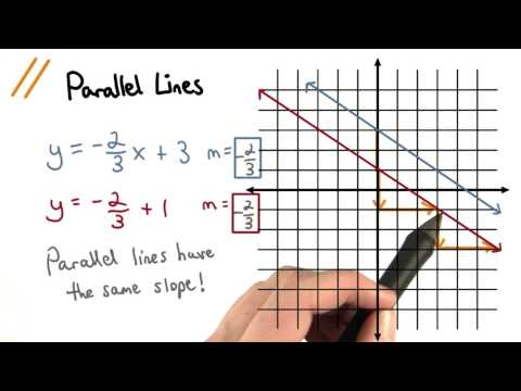 Many Parallel Lines thumbnail