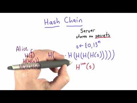 02-48 Hash Chain thumbnail