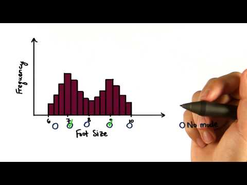 More than One Mode - Intro to Descriptive Statistics thumbnail