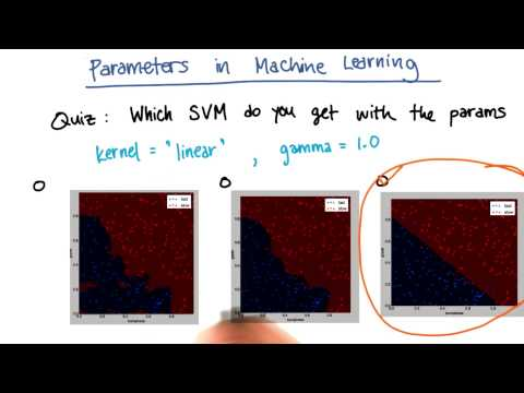 Kernel and Gamma - Intro to Machine Learning thumbnail