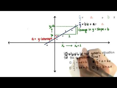 Symbolize regression equation st095 L15 thumbnail