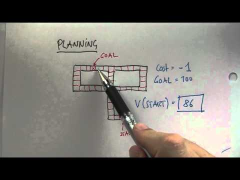 20-07 Planning Question Solution thumbnail