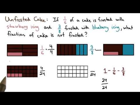 Making Equivalent Fractions - Visualizing Algebra thumbnail