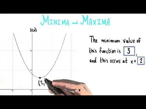 Minimum of a Function - College Algebra thumbnail