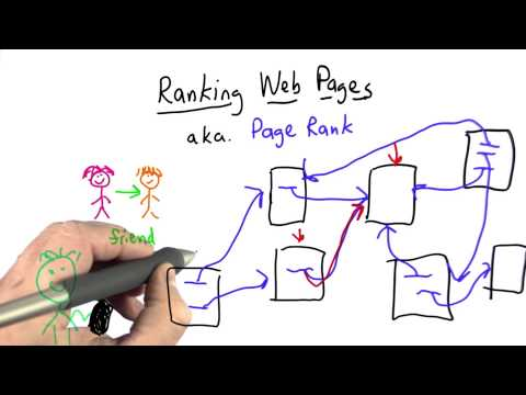 Page Rank - Intro to Computer Science thumbnail