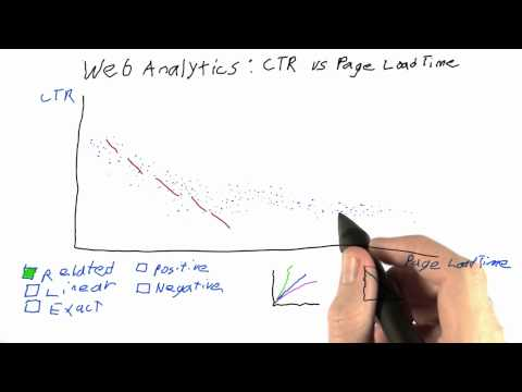 08-08 Page_Load_Scatter_Plot thumbnail
