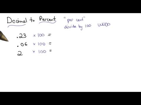 Decimal to Percent - Visualizing Algebra thumbnail