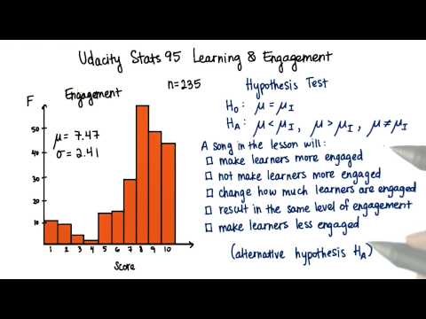 Alternative Hypothesis - Intro to Inferential Statistics thumbnail