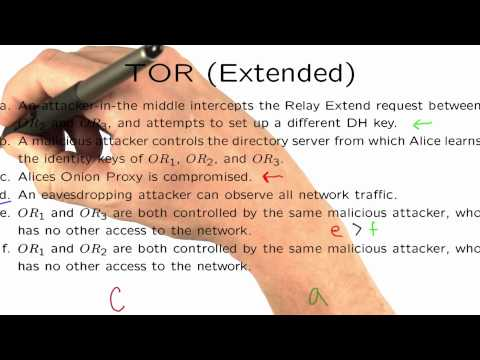 TOR Extended 5 - Applied Cryptography thumbnail