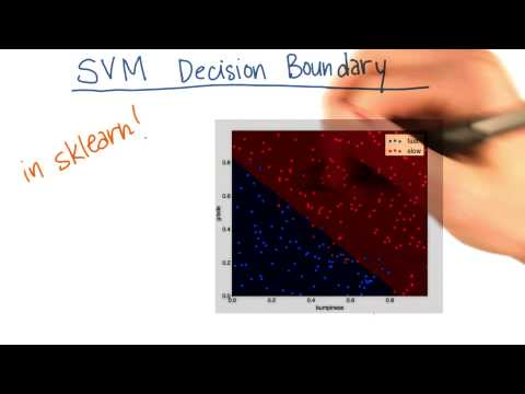 SVM Decision Boundary - Intro to Machine Learning thumbnail