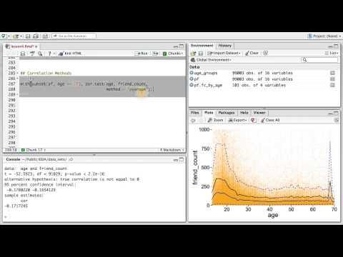 Correlation Methods - Data Analysis with R thumbnail