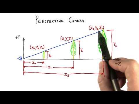 Perspective Camera - Interactive 3D Graphics thumbnail