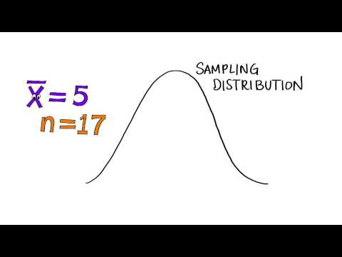 Hypothesis Testing - Intro to Inferential Statistics thumbnail