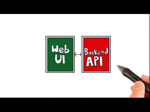 Web UI and Backend API - Developing Scalable Apps with Java thumbnail