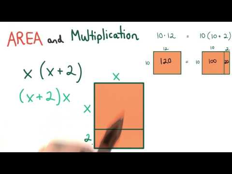 Commutative Property in Area - Visualizing Algebra thumbnail