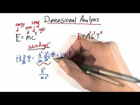 04ps-15 Dimensional Analysis thumbnail