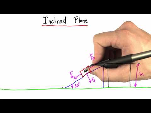 06-12 Inclined Plane thumbnail