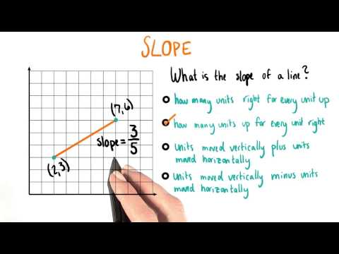 Slope - College Algebra thumbnail