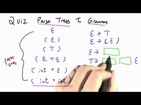 07-30 Parse Trees To Grammars thumbnail