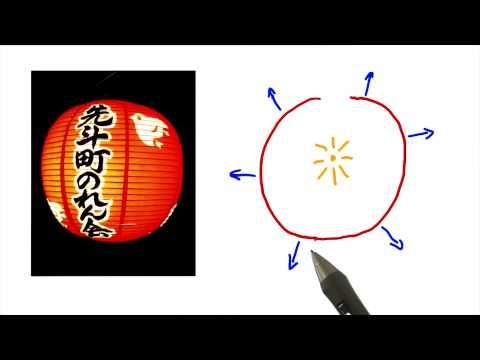 Paper Lantern Shading - Interactive 3D Graphics thumbnail