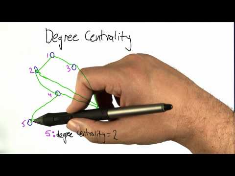 Degree Centrality - Intro to Algorithms thumbnail