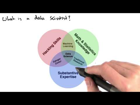 What Is a Data Scientist - Intro to Data Science thumbnail