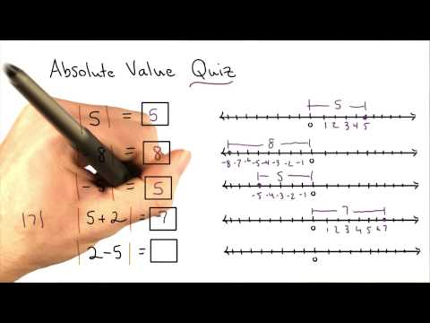Absolute Value - Visualizing Algebra thumbnail