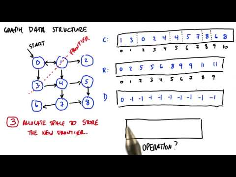 how does this algorithm work part3 - Intro to Parallel Programming thumbnail