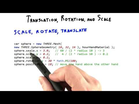 Scale Rotate Translate - Interactive 3D Graphics thumbnail