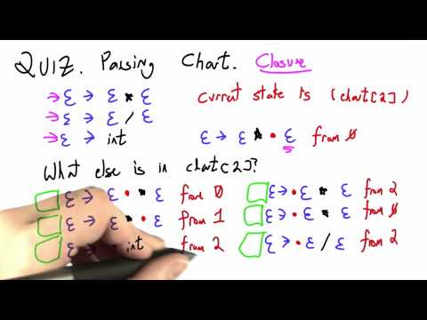 07-37 Parsing Chart Solution thumbnail