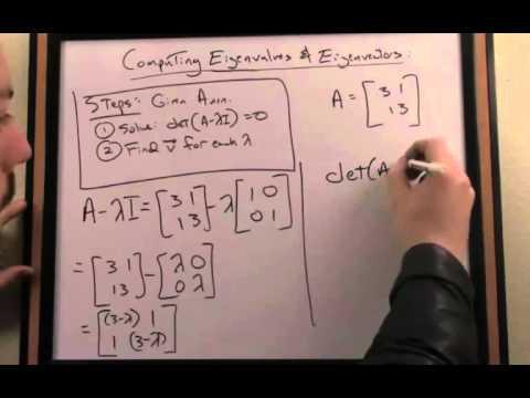 Matrix2.6Eigenvalues2 thumbnail